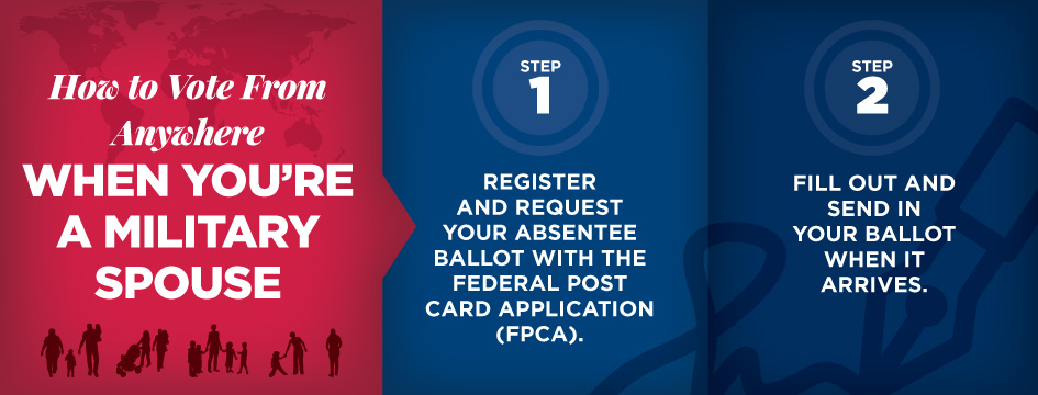 pretty nice d8245 5bb5b We aim to make the absentee voting experience as easy as possible with our  online assistants and answers to frequently asked questions.