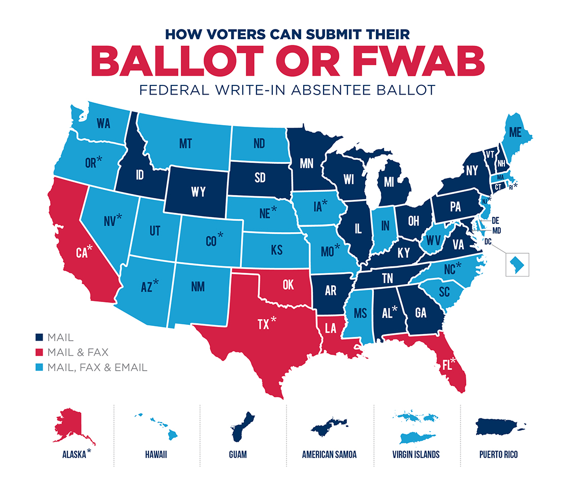 How to Submit Ballots/FWABs by State