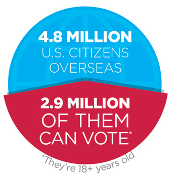 Overseas Citizens that Can Vote Image