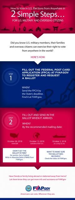 Generic 2-Step Infographic